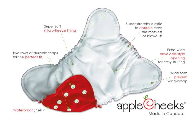 Applecheeks Pocket Diaper