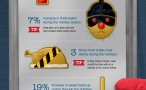 Holiday Hazards Infographic