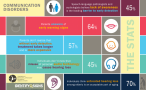 ASHA_Identify-the-Signs_The-Facts_Infographic-1024x655