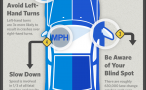 5 Tips for safe driving
