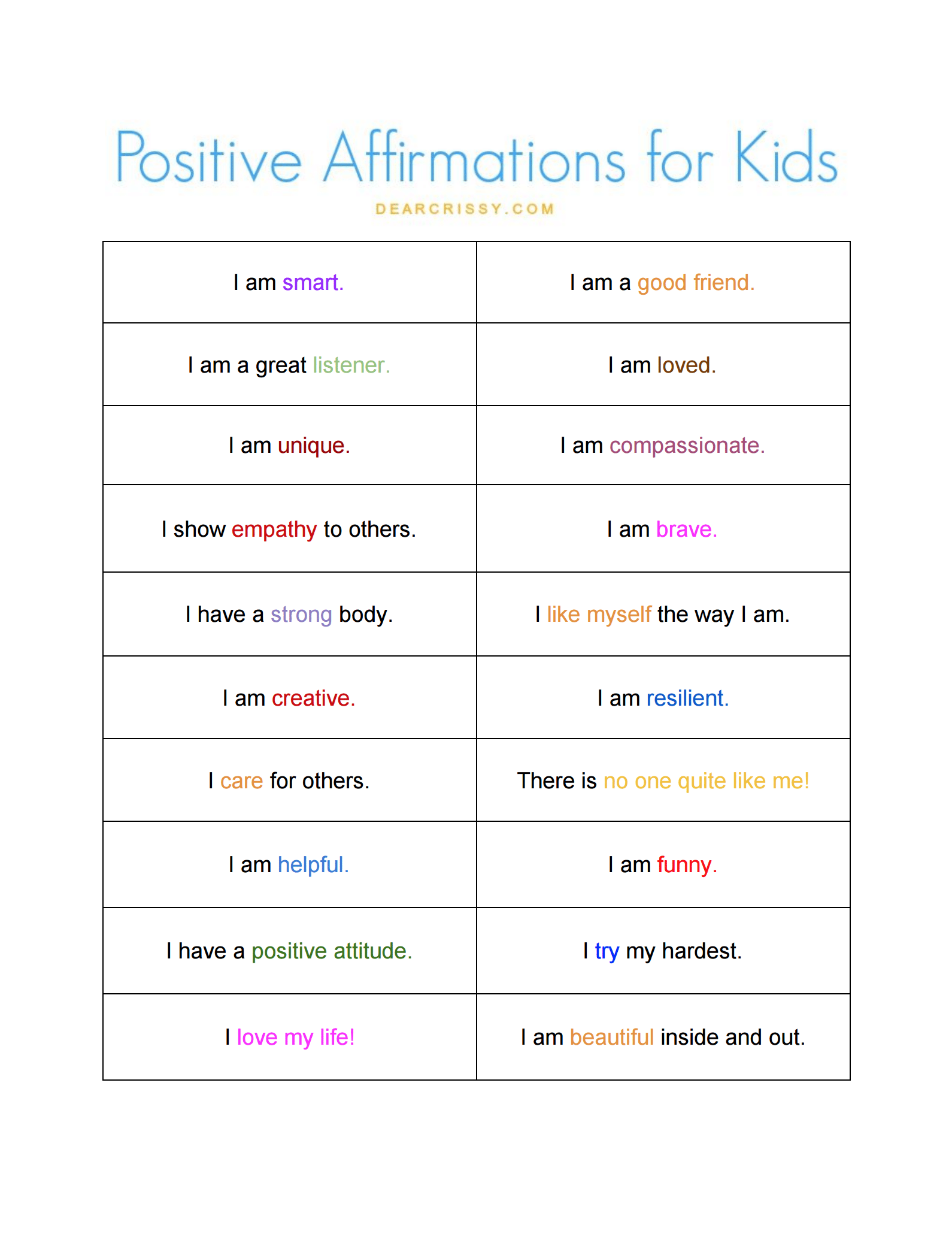 Positive affirmations for kids free printable for List of things to do when building a house