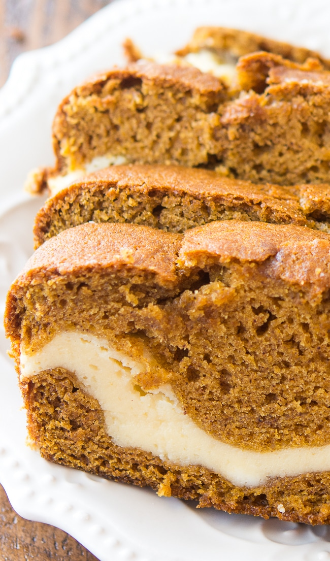 Best Banana Bread Recipe With Coffee